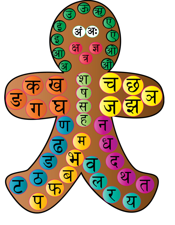 Learn Hindi Alphabets Through USHA Jigsaw Puzzle